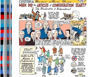Articles of Confederation PowerPoint