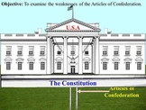 Articles of Confederation PowerPoint Presentation