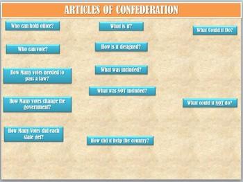 Articles of Confederation (Quiz Study Tool)
