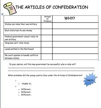 Articles of Confederation: Short Review