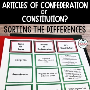 Articles of Confederation/U.S Constitution - Sorting the differences Activity