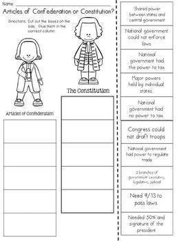 Articles of Confederation VS The Constitution : Cut and Paste Sorting Activity