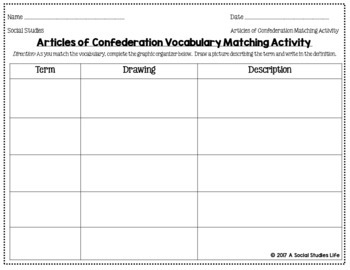 Articles of Confederation Vocabulary Matching Activity