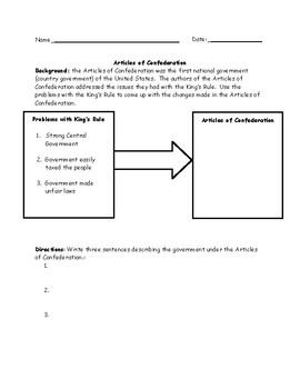 Articles of Confederation Weaknesses Worksheet with Answer Key