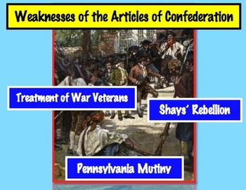 Articles of Confederation: Weaknesses and Early Rebellions Common Core Ready
