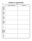 Articles of Confederation and Constitution Worksheet Bundl