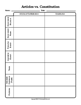 Articles of Confederation and Constitution Worksheet Packet with Answer Keys
