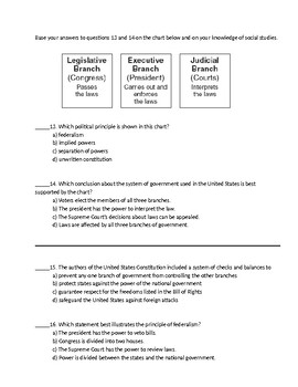 Articles of Confederation and Constitution mixed quiz