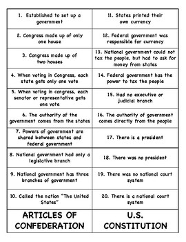 Articles of Confederation and U.S. Constitution Sort