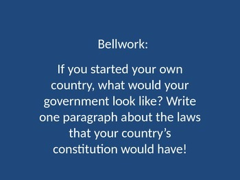 Articles of Confederation slide show