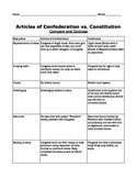 Articles of Confederation vs. Constitution ANSWER KEY