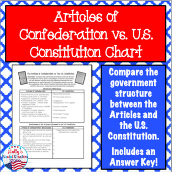 articles of confederation and constitution similarities