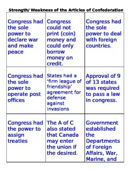 Articles of the Confederation- Card Sort