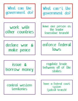 Articles of the Confederation Sort