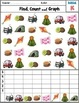 Articulation Activity; /K/ sound Worksheets Find, Count and Graph