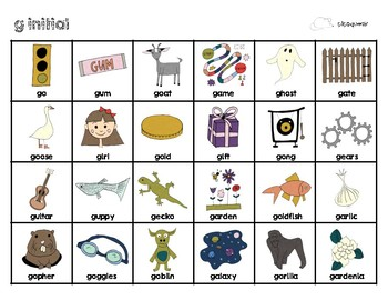 Articulation Cards: K and G sounds