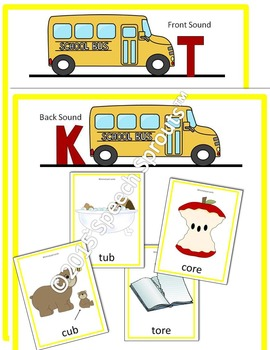 Articulation Cards and Activities for K -with Min Pairs