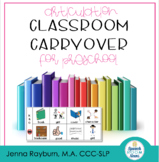 Articulation Classroom Carryover Visuals for Preschool
