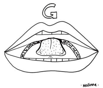Articulation Mouth Coloring Page - G - Phonology