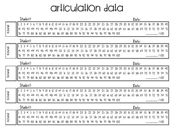 Articulation Data Collection Growing Bundle