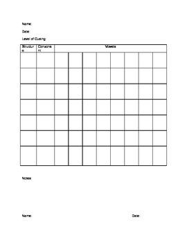 Articulation Data Sheets