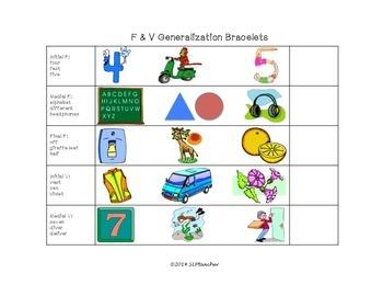 Articulation Generalization Bracelets