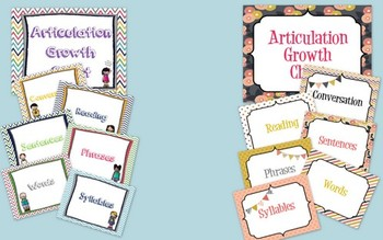 Articulation Growth Chart