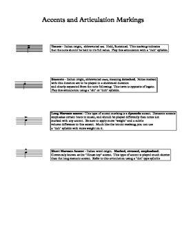 Articulation Guide