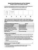 Articulation Handout for Concerned Teachers