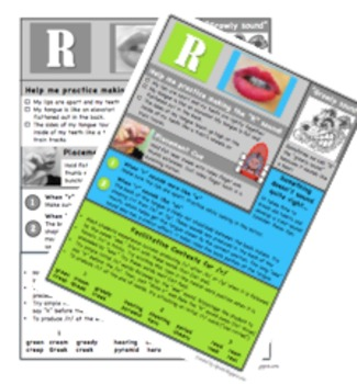 Articulation Handouts for Later Sounds: R, S, Z, TH, CH, J, SH, ZH