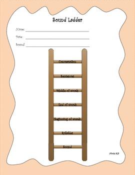 Articulation Ladder