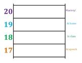 Speech Articulation Progress Ladder