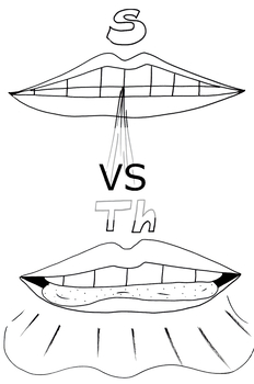 Articulation Mouths - S and Th - Frontal Lisp - Coloring Pages - Phonology