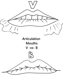 Articulation Mouths - V and B - Coloring Pages - Phonology