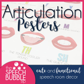 Articulation Posters