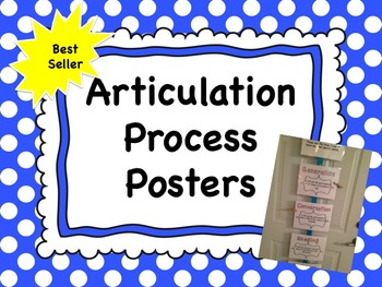 Articulation Process Posters