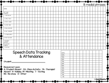 Articulation Progress Monitoring Data PHRASES {Speech Therapy}