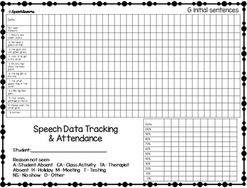 Speech Language Therapy Progress Monitoring Data SENTENCES