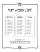 Articulation Quick List