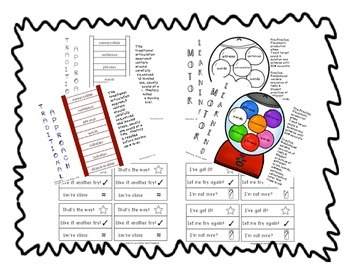 Articulation Quick Reference Cards