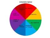 Articulation Spinner