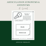 Articulation Synonyms & Antonyms R Sound/Phoneme