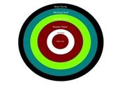 Articulation Target