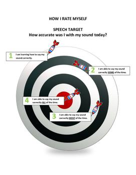 Articulation Target Rubric