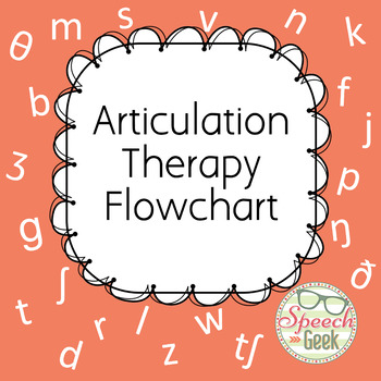 Articulation Therapy Flowchart