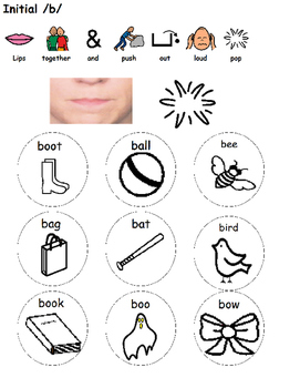 Articulation Therapy Tools: Intial Sounds (Speech, Autism,)