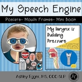 Speech Therapy Visuals: Speech Machine