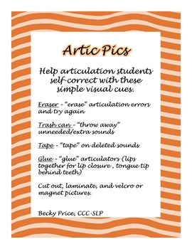 Articulation Visual Cues for Correction - Speech Therapy