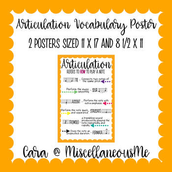 Articulation Vocabulary Poster