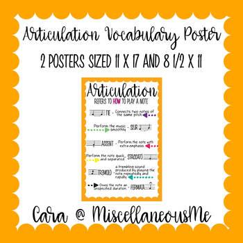 Articulation Vocabulary Poster